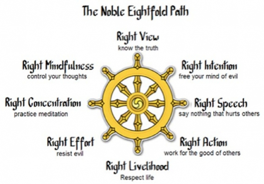 Buddhist principles to boost workplace ethics, values and profits