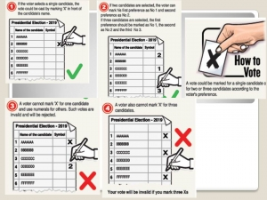 Voting procedure for the presidential poll